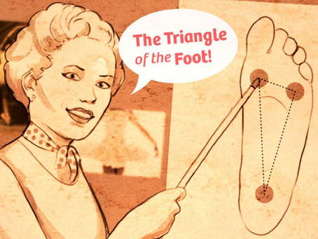 Using the triangle of the foot