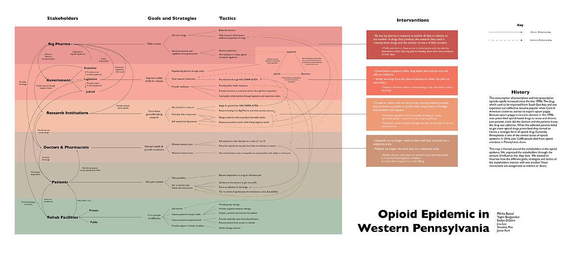 opioid final final.jpg