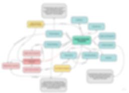StakeholderMap.jpg
