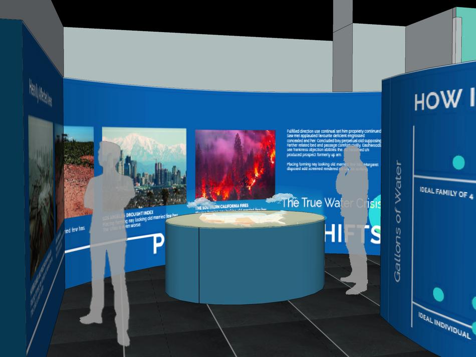 Hybrid Exhibit Environments