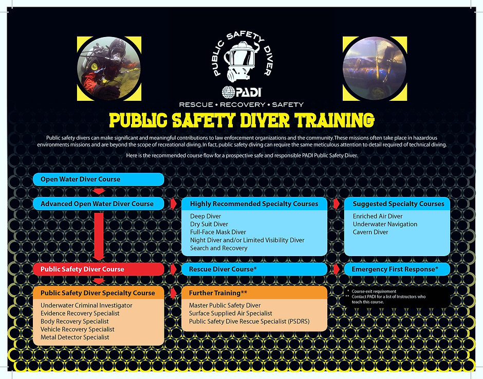 PADI, Public Safety Diver, Full Face Mask Training