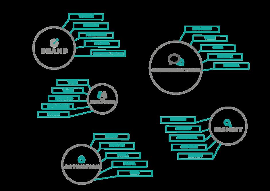 Diagram A3 2-03.png