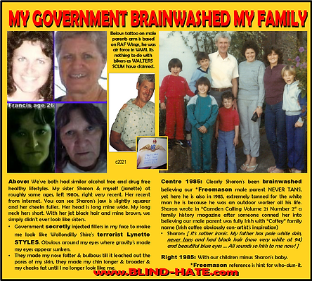Card 1985-2021 Government Brainwashed My