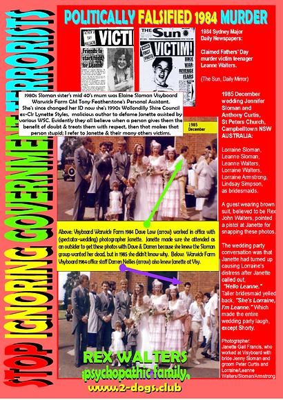 Sloman sisters wedding Peter Curtis 1985