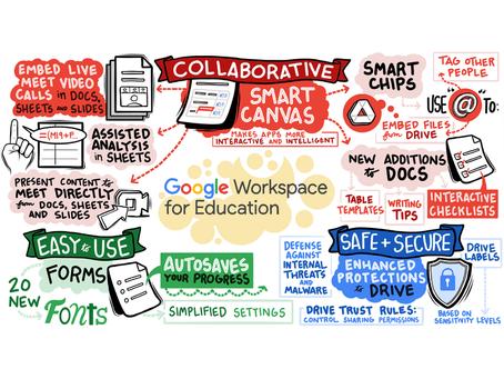 Workspace for Education: colaboración y seguridad