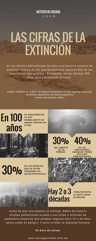 las_cifras_de_la_extincióm_(2)_preview.p