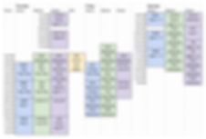 DDC Team and Schedule - FInal Schedule -