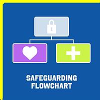 Click to view Safeguarding Flowchart