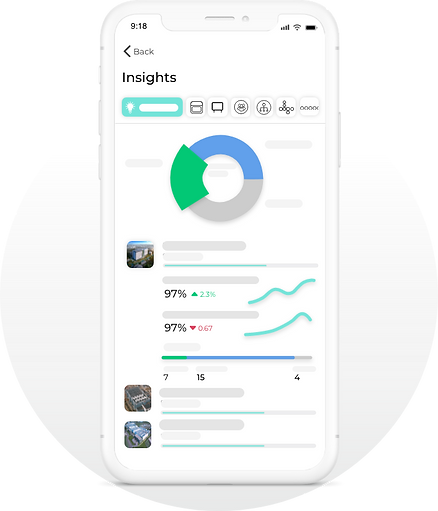 Insights - Analytics - Dashboard  PlanLo