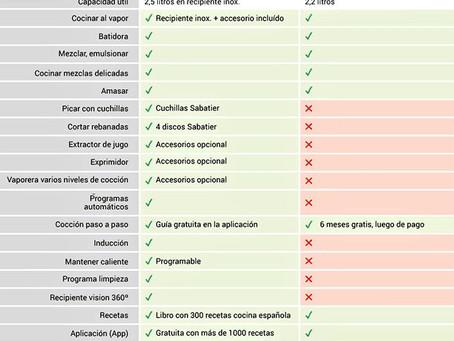 Comparativa CookExpert VS Tm5
