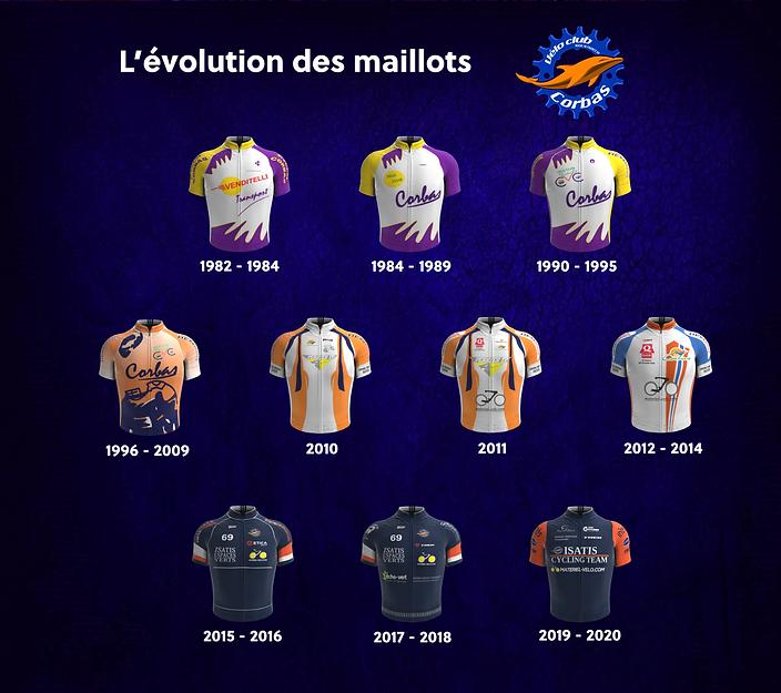 L'évolution historique maillot .png