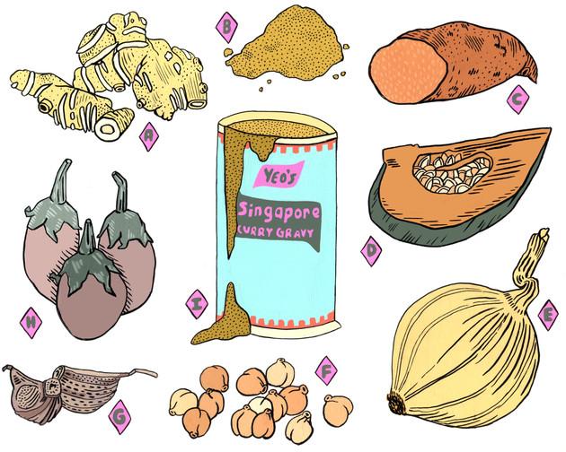 Crockpot Curry, 1/3