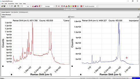 Raman spectra of Tylenol and isopropanol obtain simultaneously with a multichannel Raman instrument.