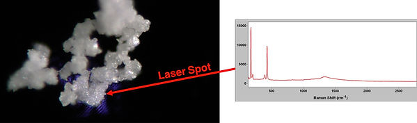 Microscope image and Raman spectrum of sulfur crystal