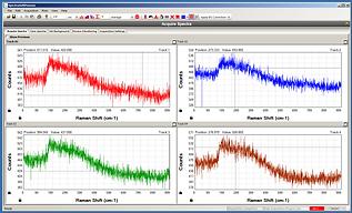 Raman spectroscopy data acquisition software