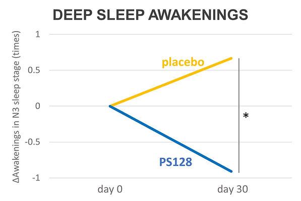 deep sleep.jpg