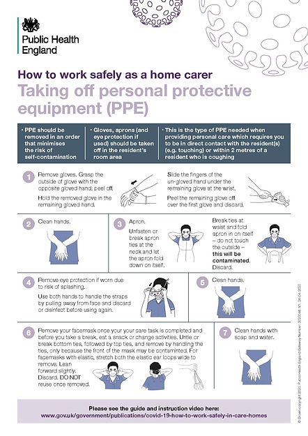 Taking_off_PPE_home_carer-page-001.jpg