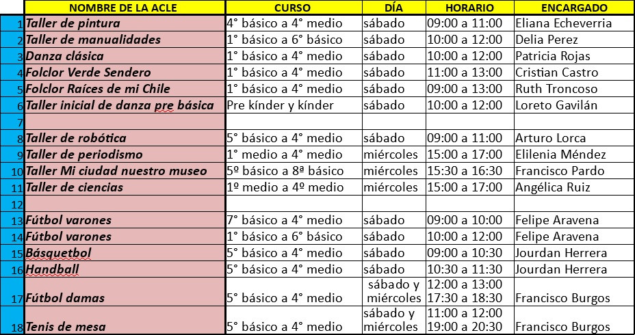 HORARIOS ACLES