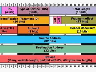 Network Forensics, Part 3: tcpdump for Network Analysis