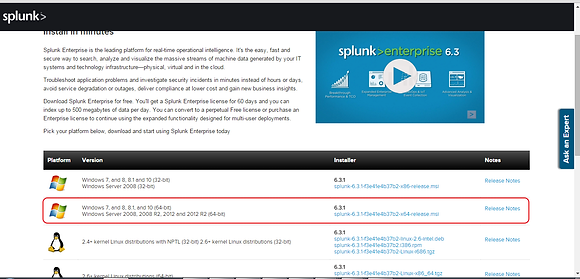 Splunk for Security Monitoring, Part 1