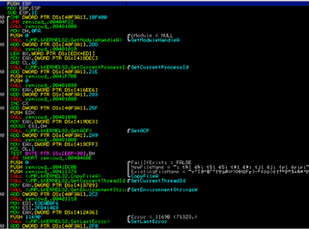 Reverse Engineering Malware, Part 1: Getting Started
