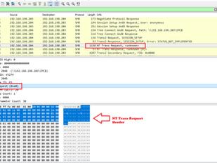 Network Forensics, Part 2: Packet-Level Analysis of the NSA's  EternalBlue Exploit
