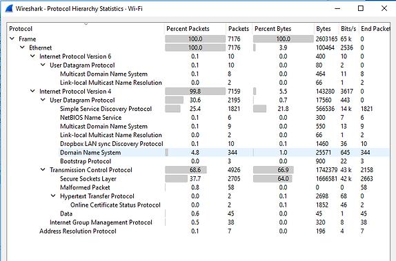 Network Forensics: Wireshark Basics, Part 2