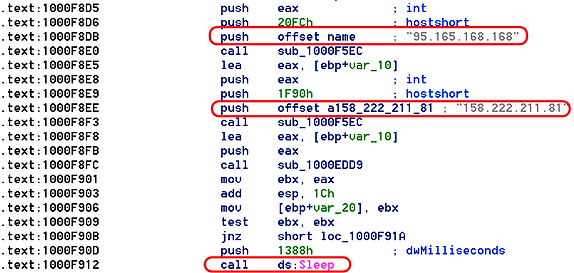 Anatomy of Ransomware, Part 1: Chimera