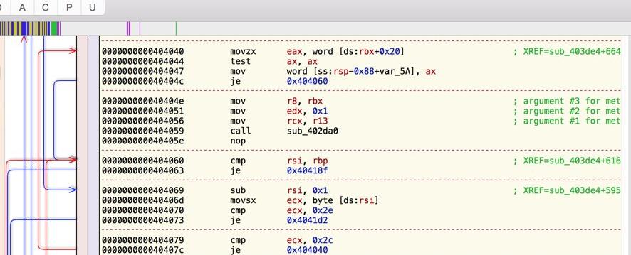 Reverse Engineering Malware Part 2 Assembler Language Basics
