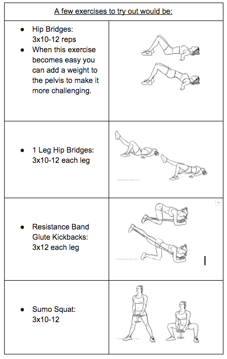 exercises for underactive glutes