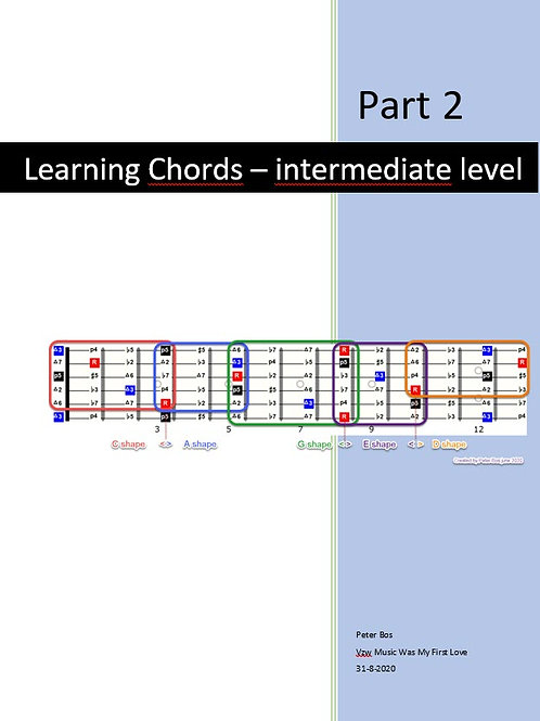 Learning Chords - Part 2- Intermediate level