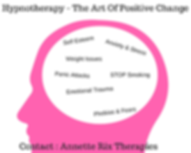 Annette Rix Hypnotherapy.png