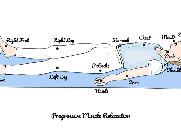 Progressive Muscle Relaxation Audio