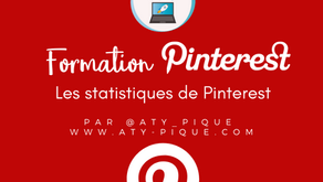 Les statistiques de Pinterest