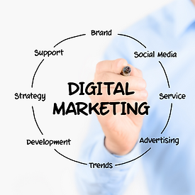 Blog articles marketing digital entrepre