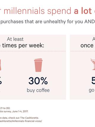The Secret To Survive The Retail Crisis