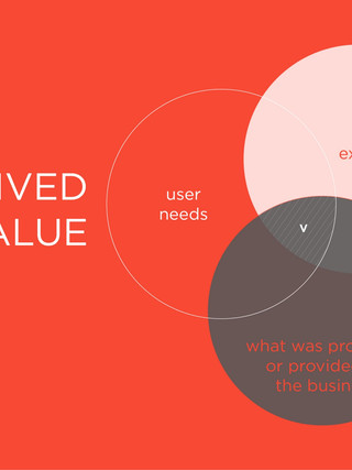 The Magic Of Perceived Value.