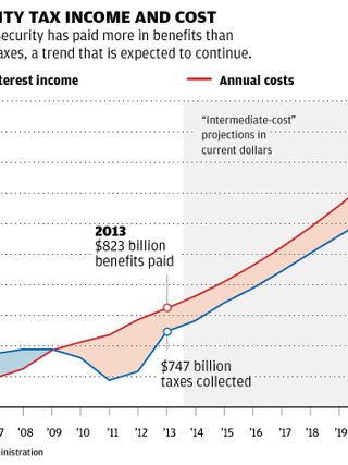 A Broken Social Welfare System In The States