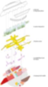 exploded autocad 1.jpg