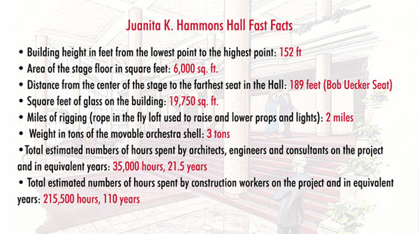 Juanita K. Hammons Hall Fast Facts