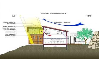 rénovation  peinture, plomberie, peinture, électricité