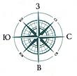 стороны света, компас