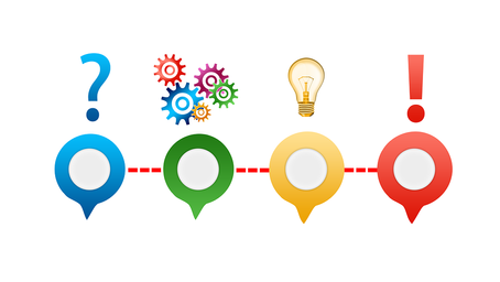 Our Top Five Learnings (So Far): Strategy and Innovation Edition