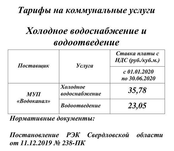 ХВС_01.01.2020.jpg