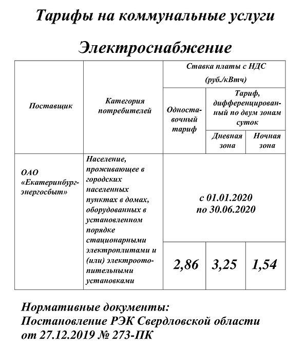 Электроснабжение_01.01.2020.jpg