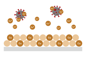 copper-ions.png