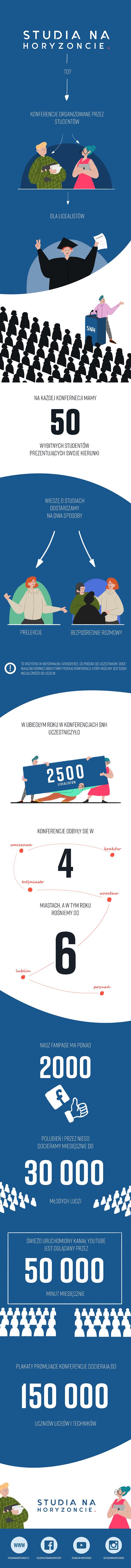 Infografika_SNH_Final.png