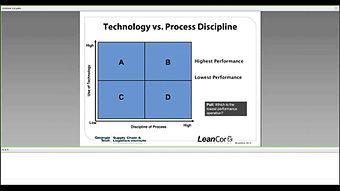 Conceptos y Principios del Almacenamiento Lean