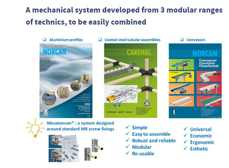 LMI Solutions - NORCAN Products
