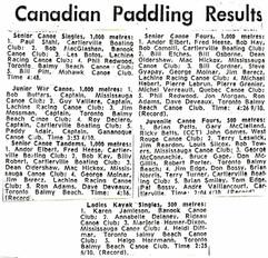 1964 03 CCA RESULTS BBC